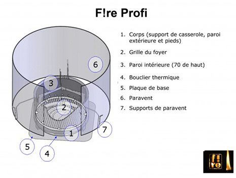 Réchaud Fire Profi 105mm